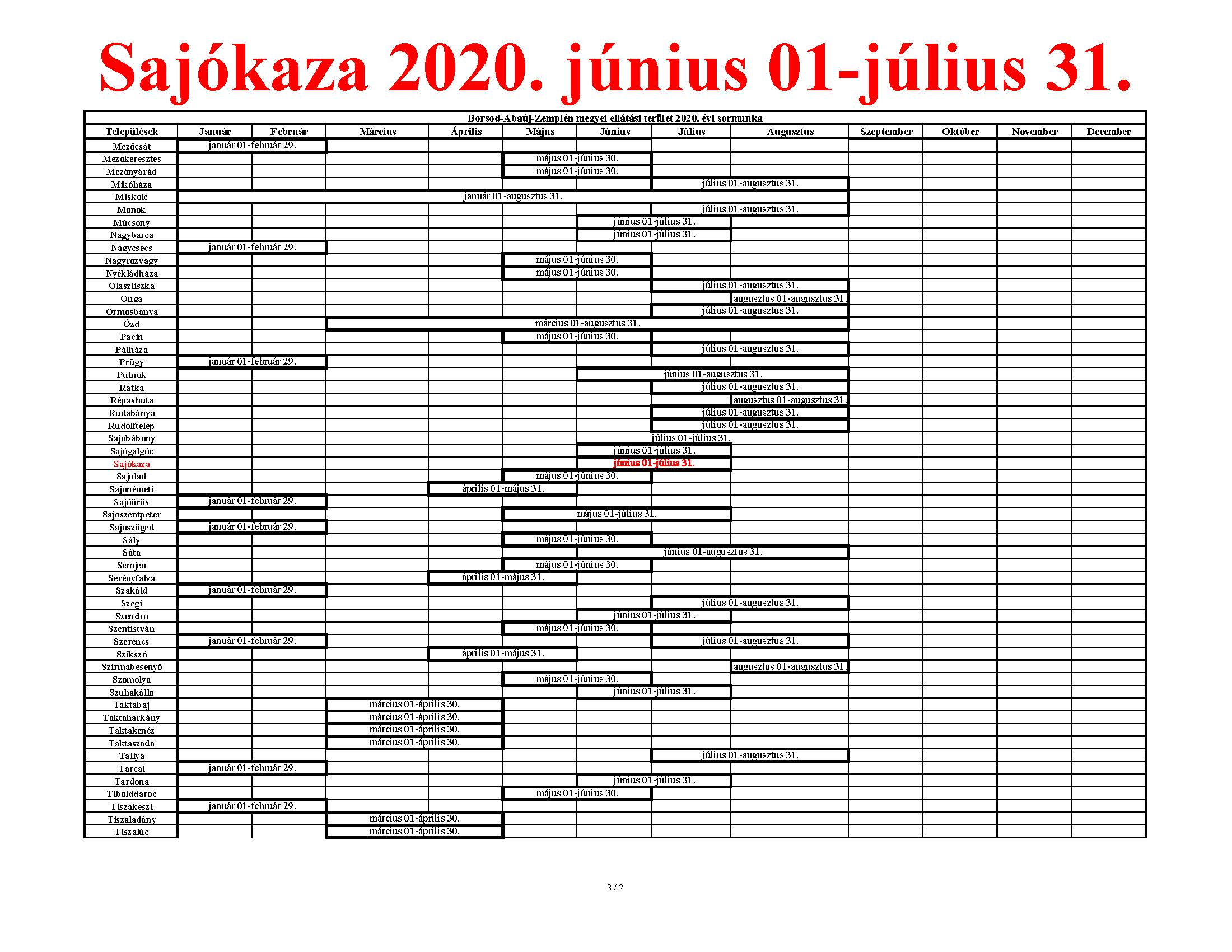kemenysepres_2020